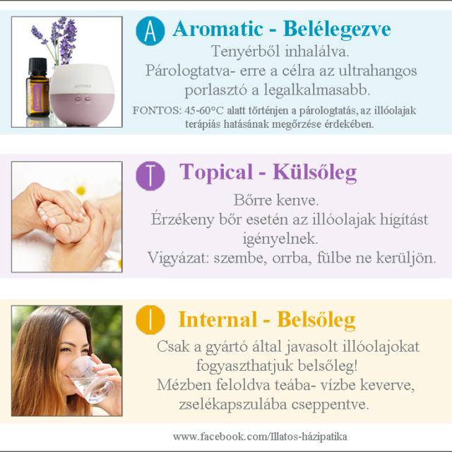 illatterápia alternatív gyógymód